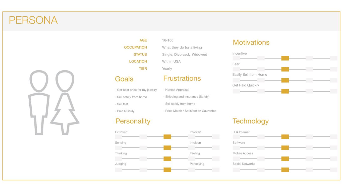 kunalamin.com-GoldKit-persona